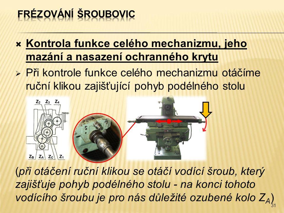  Kontrola funkce celého mechanizmu, jeho mazání a nasazení ochranného krytu  Při kontrole funkce celého mechanizmu otáčíme ruční klikou zajišťující