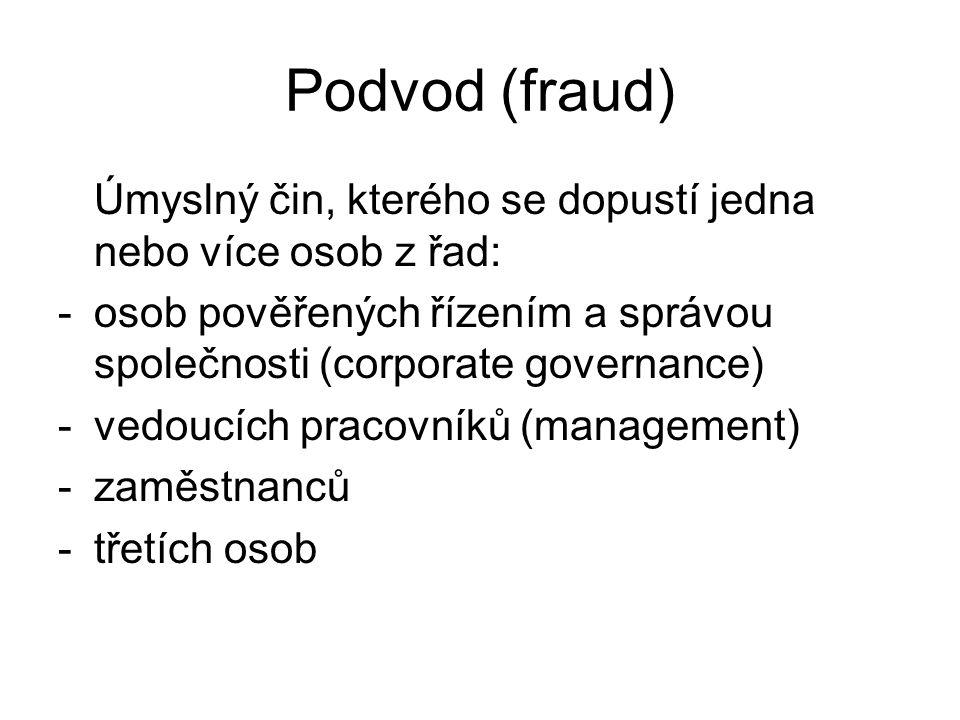 Podvod (fraud) Úmyslný čin, kterého se dopustí jedna nebo více osob z řad: -osob pověřených řízením a správou společnosti (corporate governance) -vedo