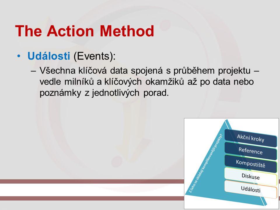 The Action Method Události (Events): –Všechna klíčová data spojená s průběhem projektu – vedle milníků a klíčových okamžiků až po data nebo poznámky z