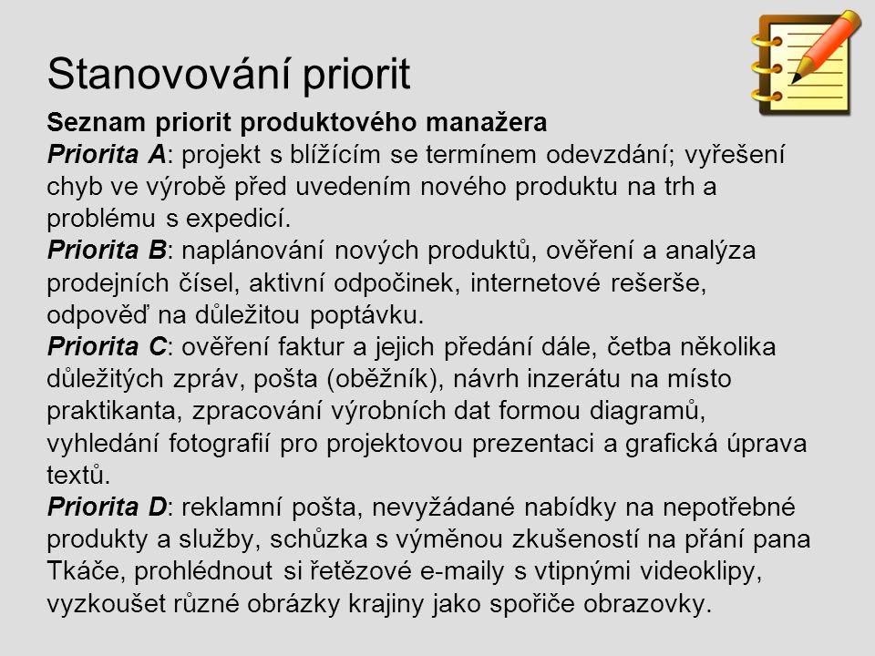Stanovování priorit Seznam priorit produktového manažera Priorita A: projekt s blížícím se termínem odevzdání; vyřešení chyb ve výrobě před uvedením n