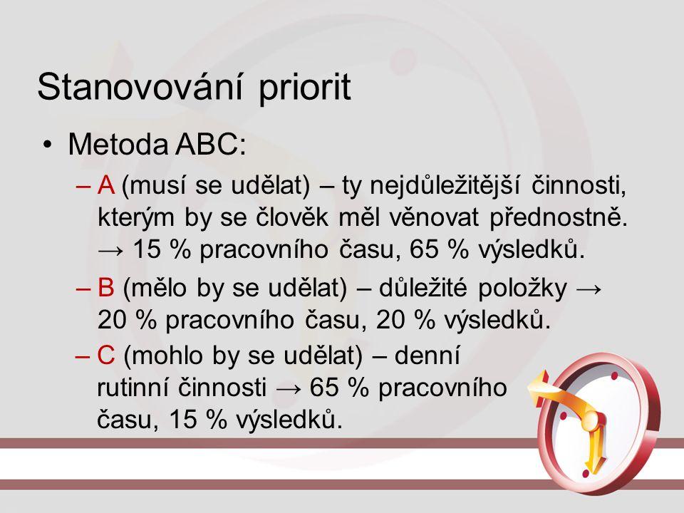 Stanovování priorit –C (mohlo by se udělat) – denní rutinní činnosti → 65 % pracovního času, 15 % výsledků. Metoda ABC: –A (musí se udělat) – ty nejdů