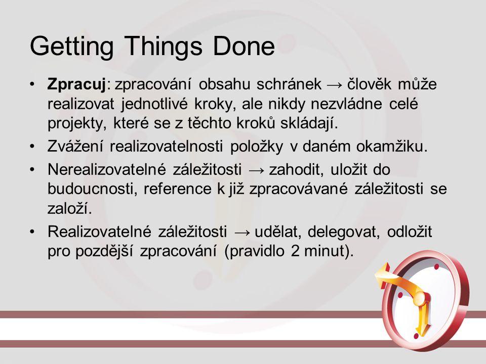 Getting Things Done Zpracuj: zpracování obsahu schránek → člověk může realizovat jednotlivé kroky, ale nikdy nezvládne celé projekty, které se z těcht