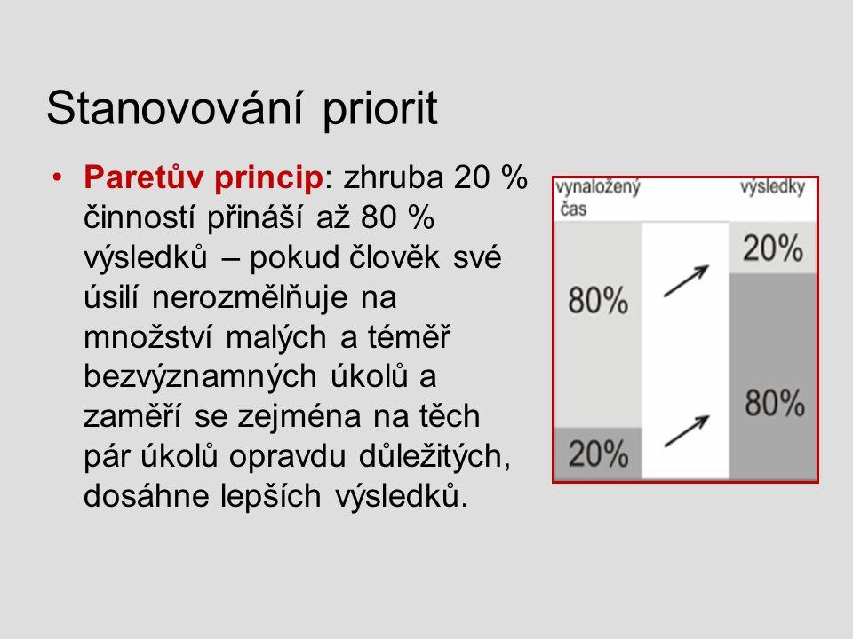 Stanovování priorit Paretův princip: zhruba 20 % činností přináší až 80 % výsledků – pokud člověk své úsilí nerozmělňuje na množství malých a téměř be