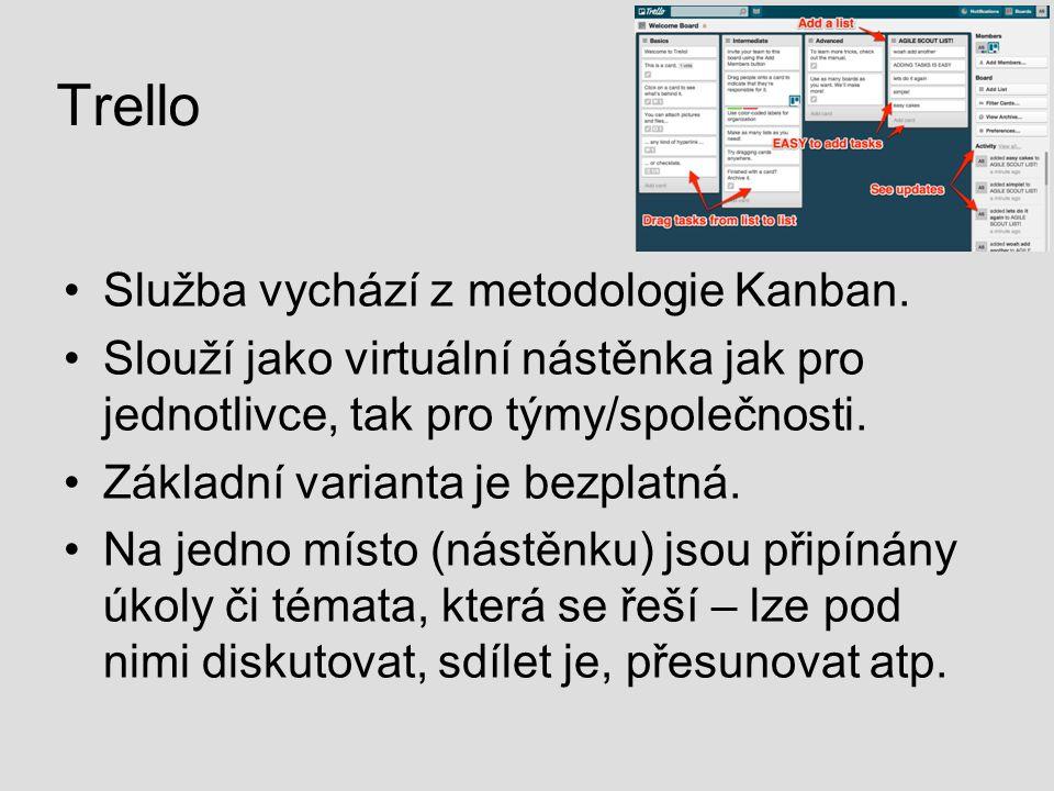 Trello Služba vychází z metodologie Kanban. Slouží jako virtuální nástěnka jak pro jednotlivce, tak pro týmy/společnosti. Základní varianta je bezplat
