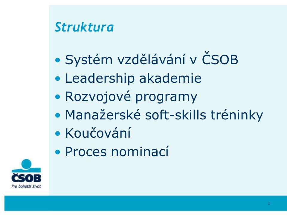 3 Systém vzdělávání v ČSOB HODNOTY KOMPETENCE ZNALOSTI VÝKON Rozvoj prostřednictvím Leadership Academy Rozvoj prostřednictvím rozvojových programů, Soft- skills tréninků, koučování Rozvoj prostřednictvím znalostních kurzů