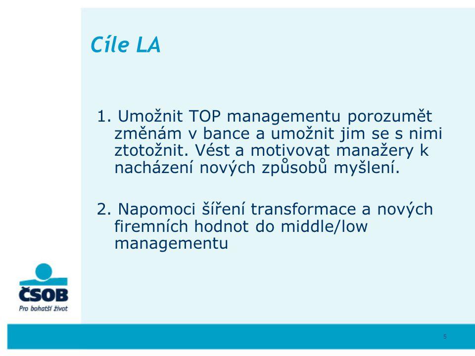 5 Cíle LA 1. Umožnit TOP managementu porozumět změnám v bance a umožnit jim se s nimi ztotožnit. Vést a motivovat manažery k nacházení nových způsobů