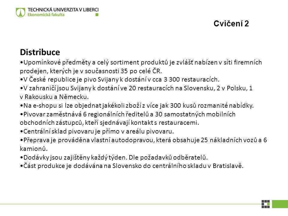 Cvičení 2 Distribuce Upomínkové předměty a celý sortiment produktů je zvlášť nabízen v síti firemních prodejen, kterých je v současnosti 35 po celé ČR