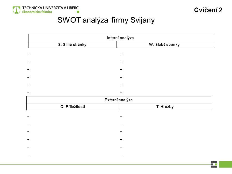 Cvičení 2 ------ SWOT analýza firmy Svijany Intern í analýza S: Siln é str á nkyW: Slab é str á nky Extern í analýza O: Př í ležitosti T: Hrozby -----