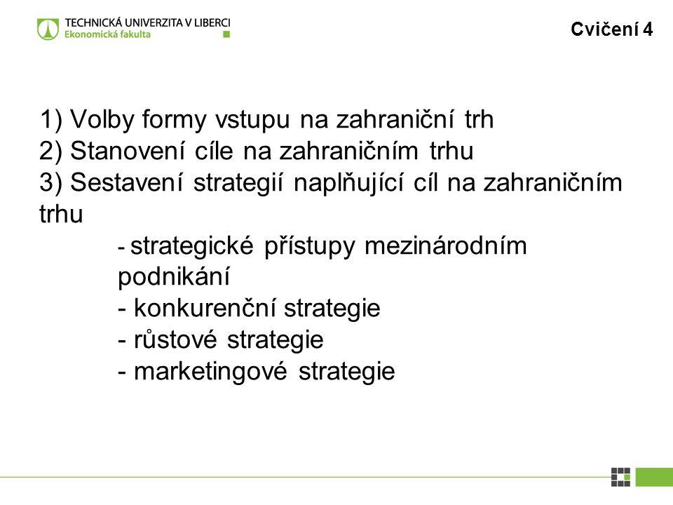 1) Volby formy vstupu na zahraniční trh 2) Stanovení cíle na zahraničním trhu 3) Sestavení strategií naplňující cíl na zahraničním trhu - strategické