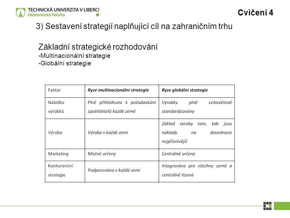 3) Sestavení strategií naplňující cíl na zahraničním trhu Základní strategické rozhodování -Multinacionální strategie -Globální strategie