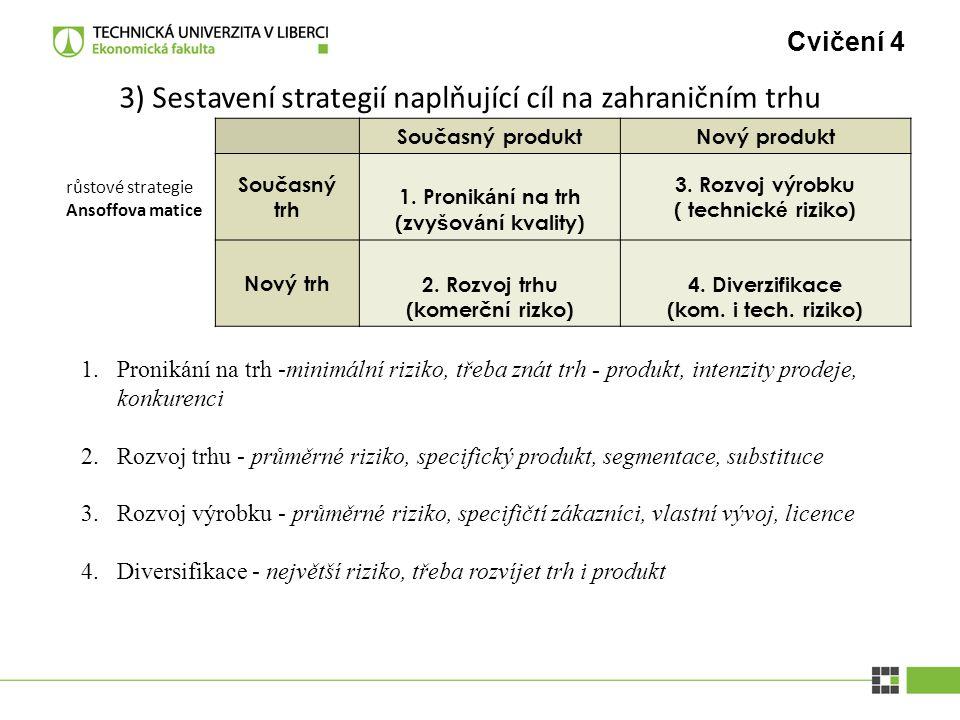 Cvičení 4 růstové strategie Ansoffova matice 3) Sestavení strategií naplňující cíl na zahraničním trhu 1.Pronikání na trh -minimální riziko, třeba zná