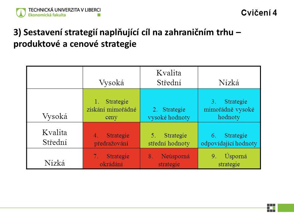 Cvičení 4 3) Sestavení strategií naplňující cíl na zahraničním trhu – produktové a cenové strategie Vysoká Kvalita StředníNízká Vysoká 1. Strategie zí