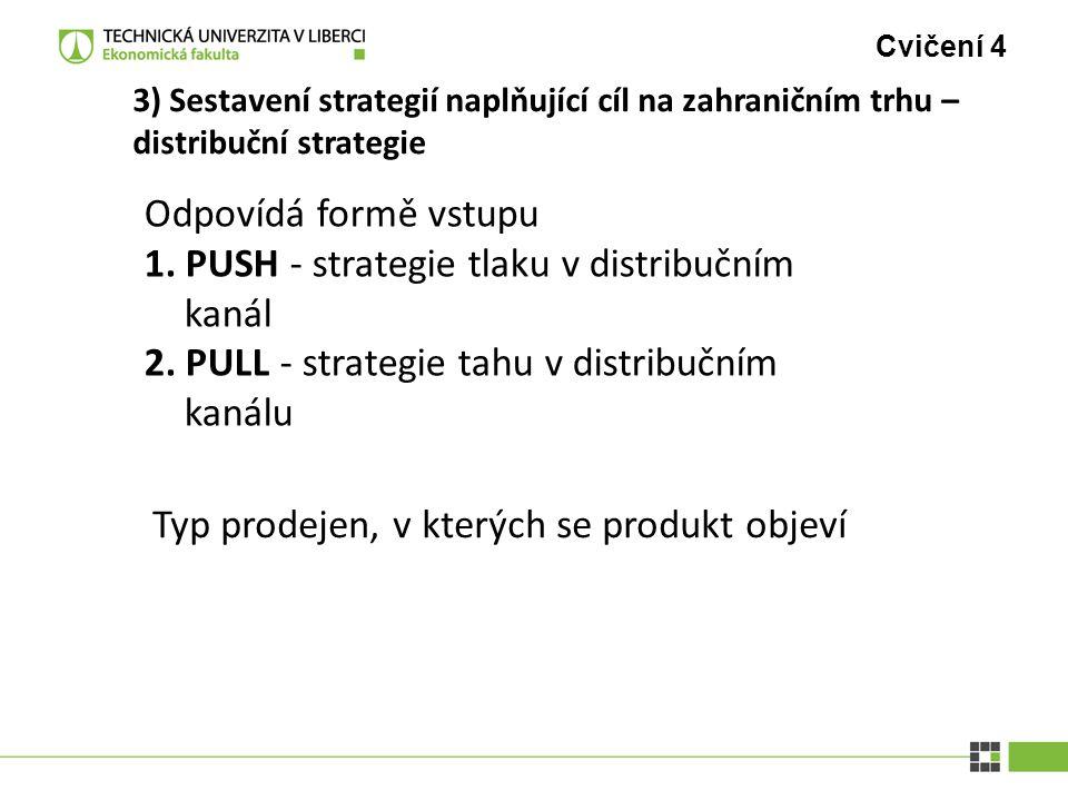 Cvičení 4 3) Sestavení strategií naplňující cíl na zahraničním trhu – distribuční strategie Odpovídá formě vstupu 1. PUSH - strategie tlaku v distribu