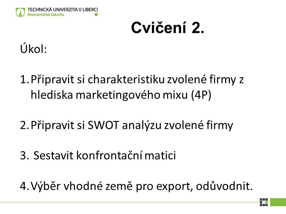 Cvičení 2. Úkol: 1.Připravit si charakteristiku zvolené firmy z hlediska marketingového mixu (4P) 2.Připravit si SWOT analýzu zvolené firmy 3. Sestavi
