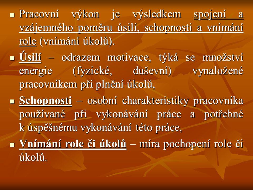 Pracovní výkon je výsledkem spojení a vzájemného poměru úsilí, schopnosti a vnímání role (vnímání úkolů). Pracovní výkon je výsledkem spojení a vzájem