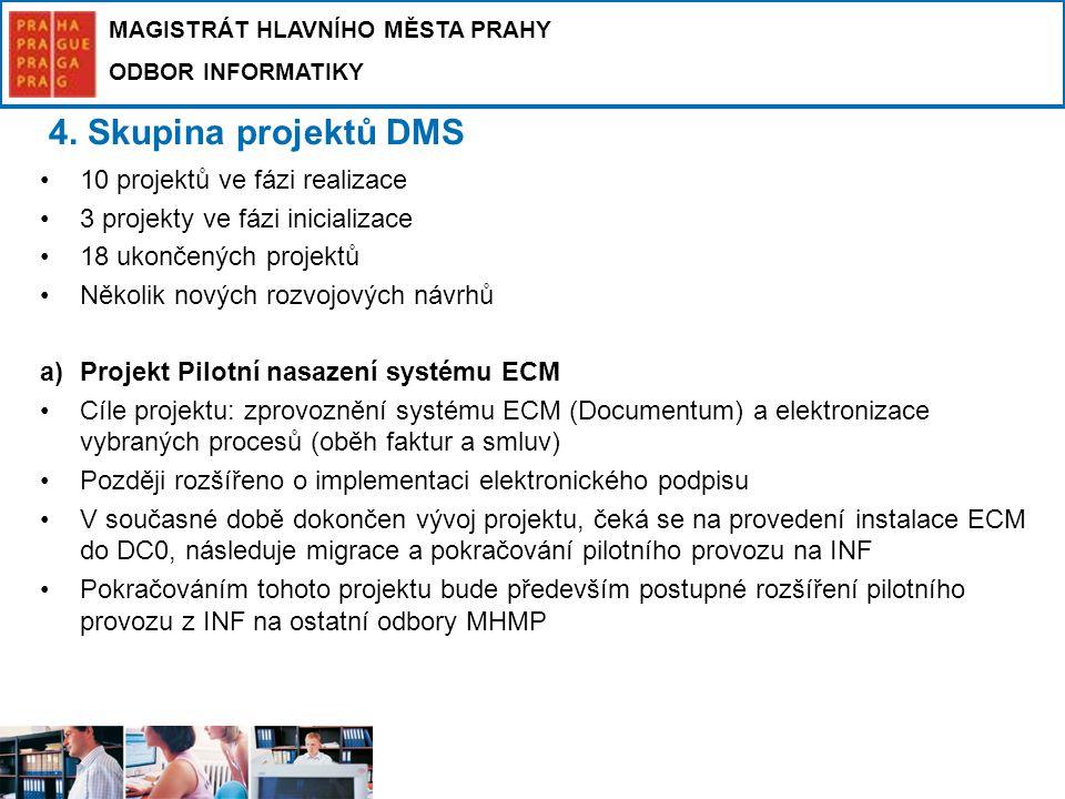 MAGISTRÁT HLAVNÍHO MĚSTA PRAHY ODBOR INFORMATIKY 4. Skupina projektů DMS 10 projektů ve fázi realizace 3 projekty ve fázi inicializace 18 ukončených p