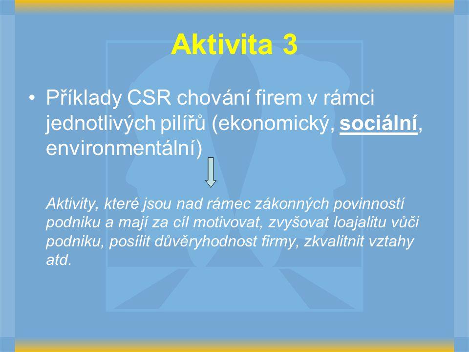Aktivita 3 Příklady CSR chování firem v rámci jednotlivých pilířů (ekonomický, sociální, environmentální) Aktivity, které jsou nad rámec zákonných povinností podniku a mají za cíl motivovat, zvyšovat loajalitu vůči podniku, posílit důvěryhodnost firmy, zkvalitnit vztahy atd.