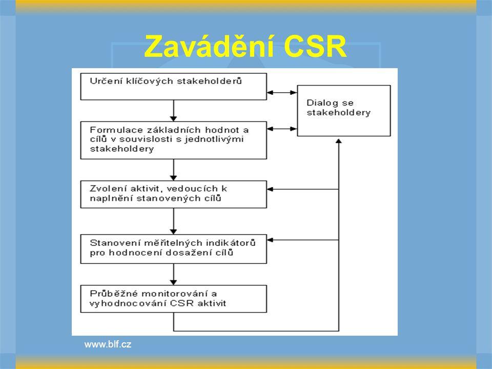Zavádění CSR www.blf.cz