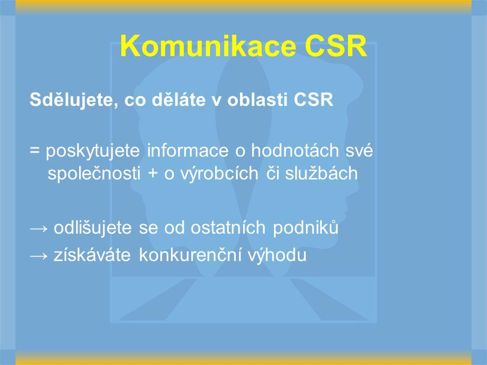 Komunikace CSR Sdělujete, co děláte v oblasti CSR = poskytujete informace o hodnotách své společnosti + o výrobcích či službách → odlišujete se od ostatních podniků → získáváte konkurenční výhodu