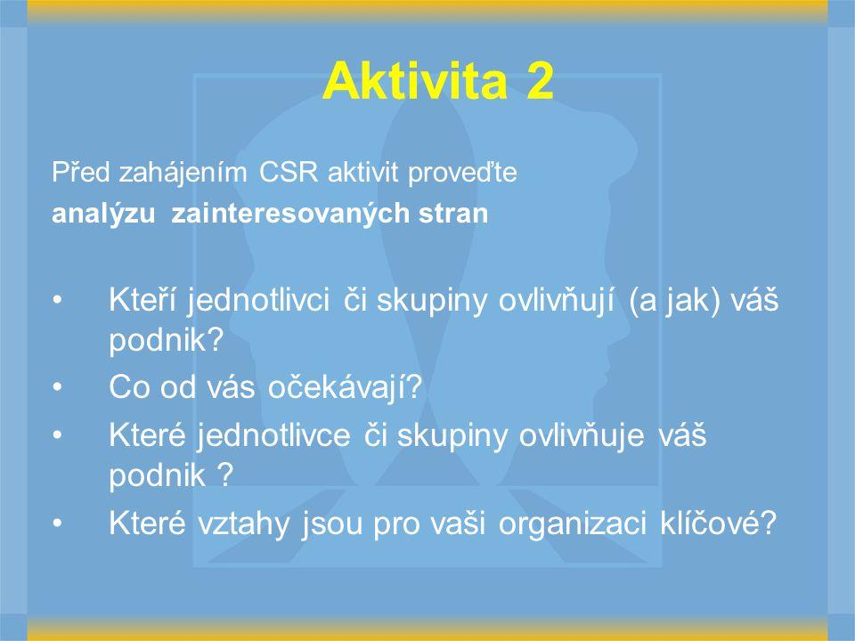 Aktivita 2 Před zahájením CSR aktivit proveďte analýzu zainteresovaných stran Kteří jednotlivci či skupiny ovlivňují (a jak) váš podnik? Co od vás oče