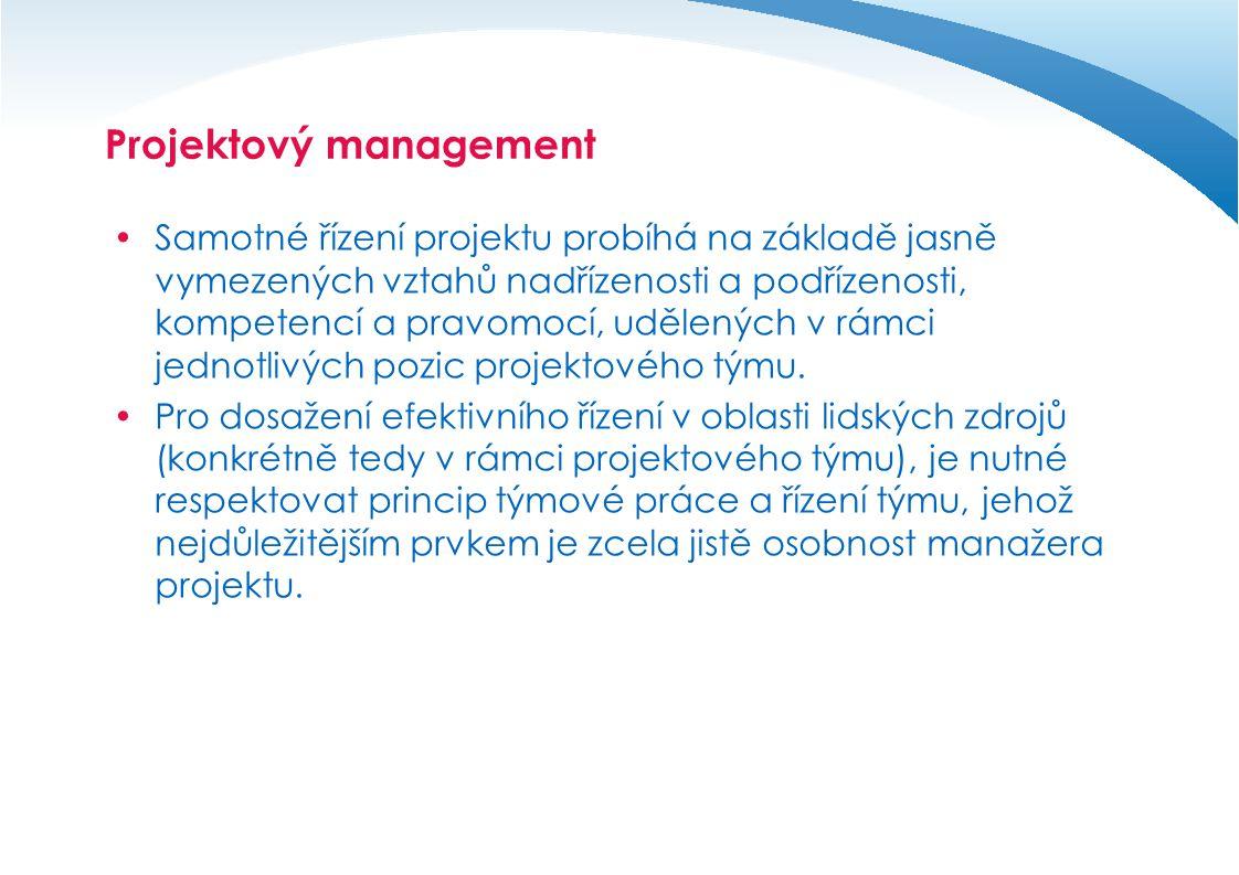Projektový management  Základními subjekty projektového managementu jsou:  Manažer projektu  Asistent manažera projektu  Projektová kancelář – v závislosti na charakteru projektu  Projektový tým