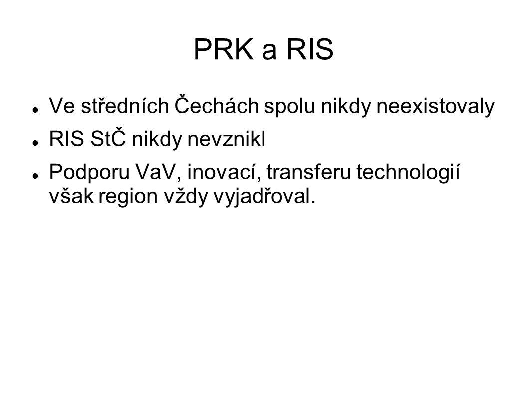 PRK a RIS Ve středních Čechách spolu nikdy neexistovaly RIS StČ nikdy nevznikl Podporu VaV, inovací, transferu technologií však region vždy vyjadřoval