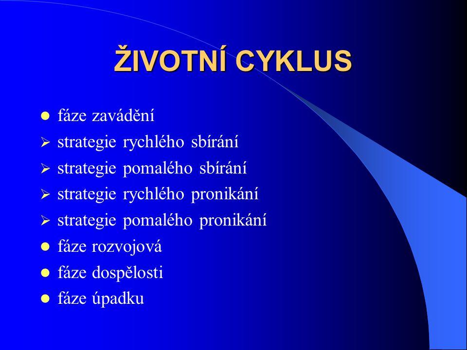 ŽIVOTNÍ CYKLUS fáze zavádění  strategie rychlého sbírání  strategie pomalého sbírání  strategie rychlého pronikání  strategie pomalého pronikání fáze rozvojová fáze dospělosti fáze úpadku