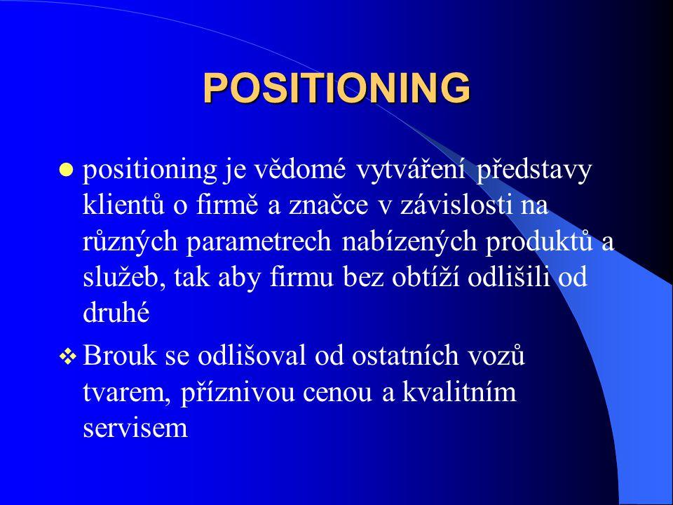 POSITIONING positioning je vědomé vytváření představy klientů o firmě a značce v závislosti na různých parametrech nabízených produktů a služeb, tak a