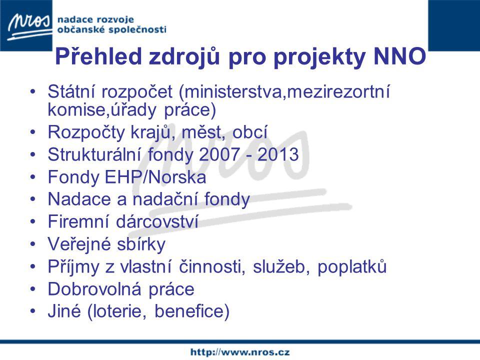 Největší česká nadace – každý rok podpoří projekty NNO v hodnotě cca 130 – 150 mil Kč – veřejné i soukromé zdroje Do roku 2007 bylo podpořeno přes 2000 projektů více než 1 mld.