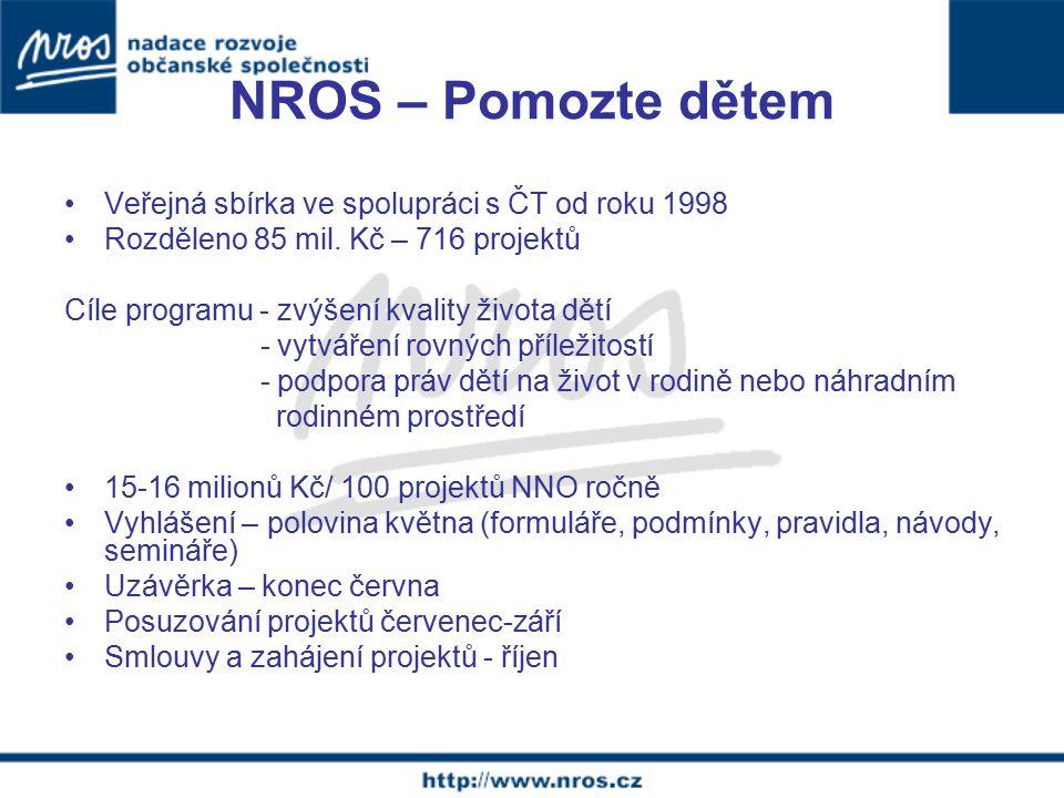 NROS – Pomozte dětem Veřejná sbírka ve spolupráci s ČT od roku 1998 Rozděleno 85 mil.