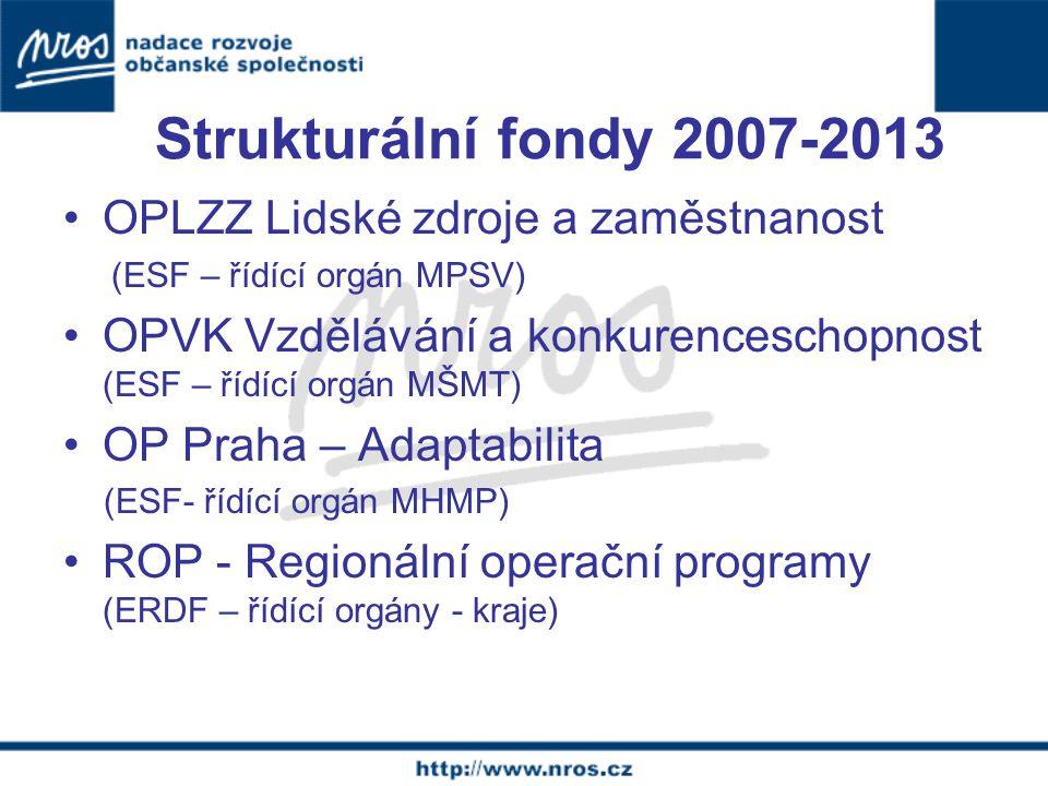 Strukturální fondy 2007-2013 OPLZZ Lidské zdroje a zaměstnanost (ESF – řídící orgán MPSV) OPVK Vzdělávání a konkurenceschopnost (ESF – řídící orgán MŠMT) OP Praha – Adaptabilita (ESF- řídící orgán MHMP) ROP - Regionální operační programy (ERDF – řídící orgány - kraje)
