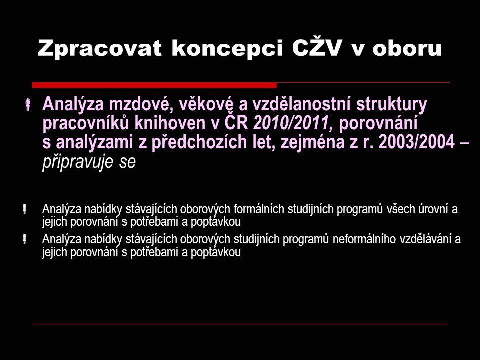 Zpracovat koncepci CŽV v oboru  Analýza mzdové, věkové a vzdělanostní struktury pracovníků knihoven v ČR 2010/2011, porovnání s analýzami z předchozích let, zejména z r.