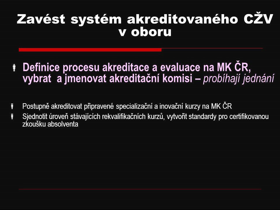 Zavést systém akreditovaného CŽV v oboru  Definice procesu akreditace a evaluace na MK ČR, vybrat a jmenovat akreditační komisi – probíhají jednání  Postupně akreditovat připravené specializační a inovační kurzy na MK ČR  Sjednotit úroveň stávajících rekvalifikačních kurzů, vytvořit standardy pro certifikovanou zkoušku absolventa