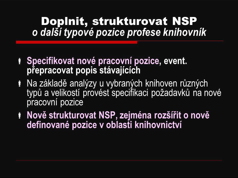 Doplnit, strukturovat NSP o další typové pozice profese knihovník  Specifikovat nové pracovní pozice, event.