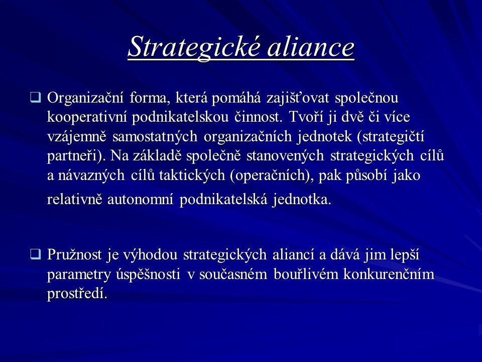 Strategické aliance  Organizační forma, která pomáhá zajišťovat společnou kooperativní podnikatelskou činnost.