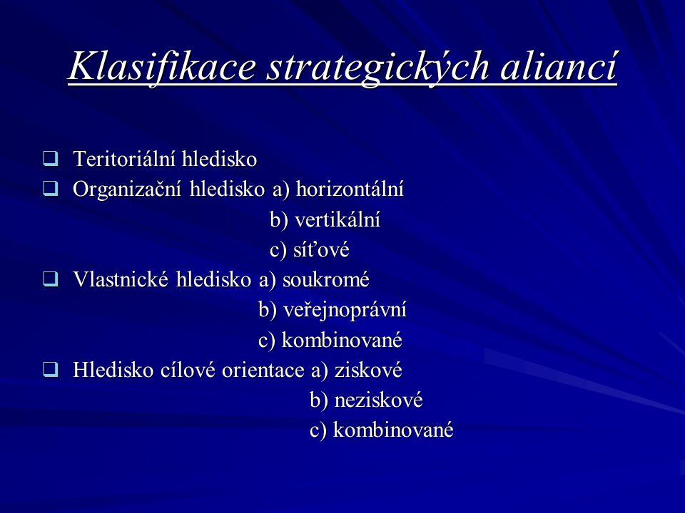 Klasifikace strategických aliancí  Teritoriální hledisko  Organizační hledisko a) horizontální b) vertikální b) vertikální c) síťové c) síťové  Vlastnické hledisko a) soukromé b) veřejnoprávní b) veřejnoprávní c) kombinované c) kombinované  Hledisko cílové orientace a) ziskové b) neziskové b) neziskové c) kombinované c) kombinované