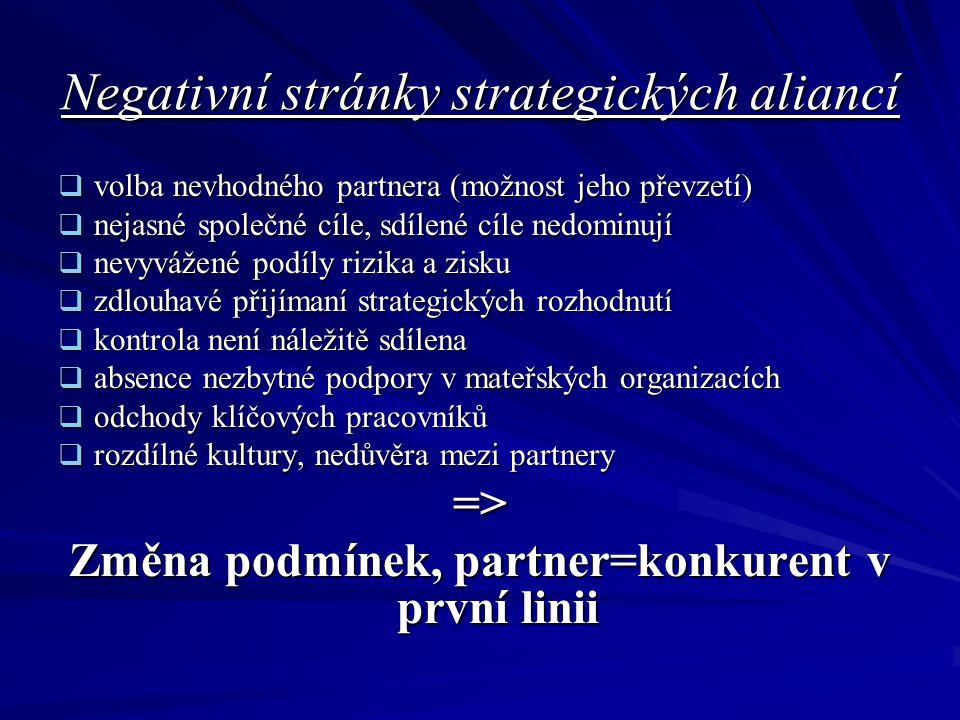Negativní stránky strategických aliancí  volba nevhodného partnera (možnost jeho převzetí)  nejasné společné cíle, sdílené cíle nedominují  nevyvážené podíly rizika a zisku  zdlouhavé přijímaní strategických rozhodnutí  kontrola není náležitě sdílena  absence nezbytné podpory v mateřských organizacích  odchody klíčových pracovníků  rozdílné kultury, nedůvěra mezi partnery => Změna podmínek, partner=konkurent v první linii