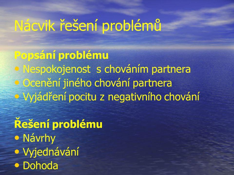 Nácvik řešení problémů Popsání problému Nespokojenost s chováním partnera Ocenění jiného chování partnera Vyjádření pocitu z negativního chování Řešení problému Návrhy Vyjednávání Dohoda