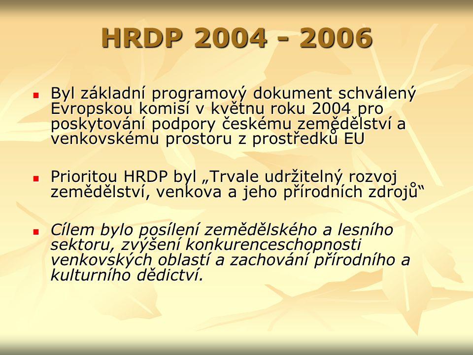 """HRDP 2004 - 2006 Byl základní programový dokument schválený Evropskou komisí v květnu roku 2004 pro poskytování podpory českému zemědělství a venkovskému prostoru z prostředků EU Byl základní programový dokument schválený Evropskou komisí v květnu roku 2004 pro poskytování podpory českému zemědělství a venkovskému prostoru z prostředků EU Prioritou HRDP byl """"Trvale udržitelný rozvoj zemědělství, venkova a jeho přírodních zdrojů Prioritou HRDP byl """"Trvale udržitelný rozvoj zemědělství, venkova a jeho přírodních zdrojů Cílem bylo posílení zemědělského a lesního sektoru, zvýšení konkurenceschopnosti venkovských oblastí a zachování přírodního a kulturního dědictví."""