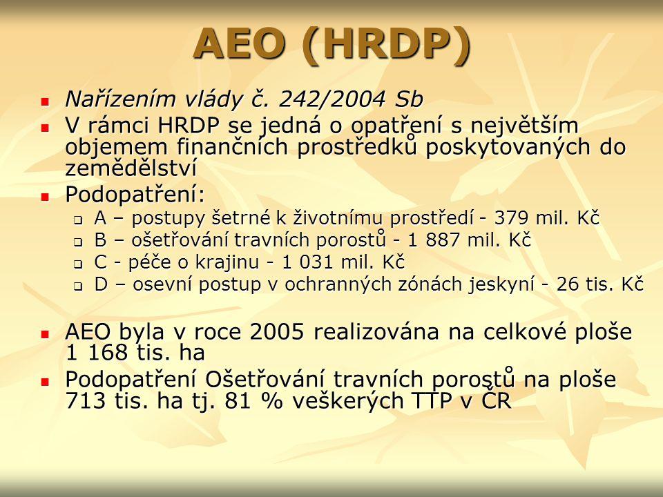 AEO (HRDP) Nařízením vlády č. 242/2004 Sb Nařízením vlády č.