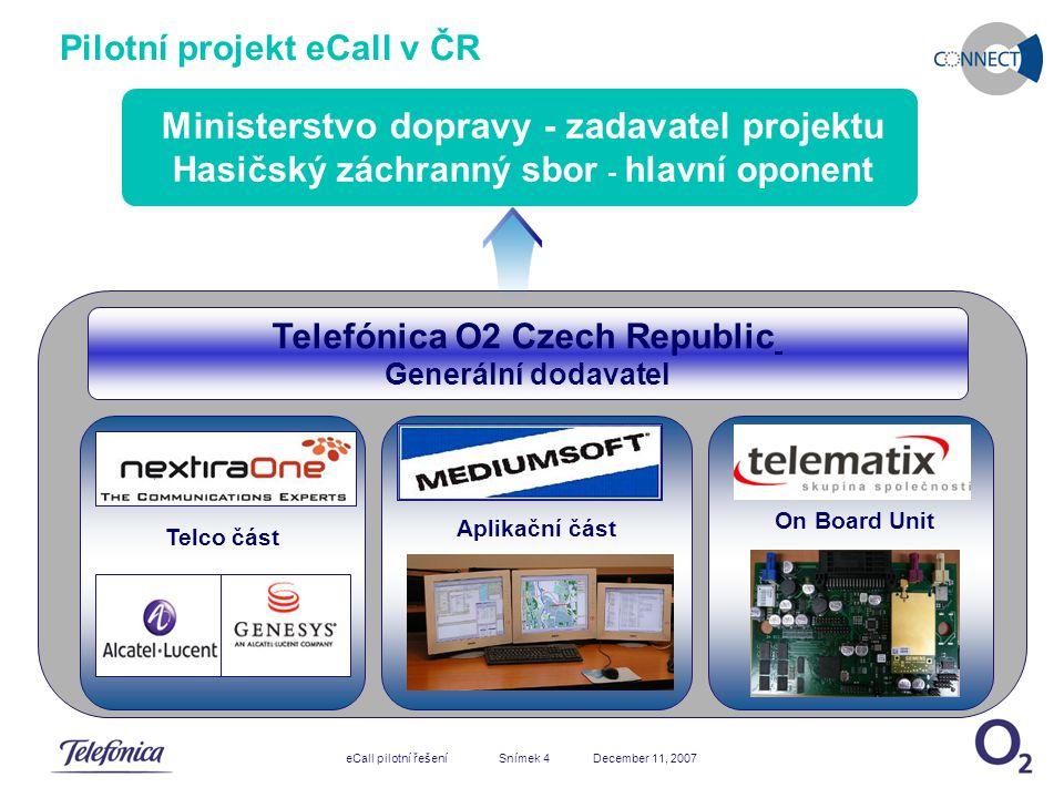 December 11, 2007eCall pilotní řešení Snímek 5 Základní východiska řešení Doporučený způsob řešení eCall je současný přenos dat z palubní jednotky spolu s hlasový spojením na tísňovou linku 112.