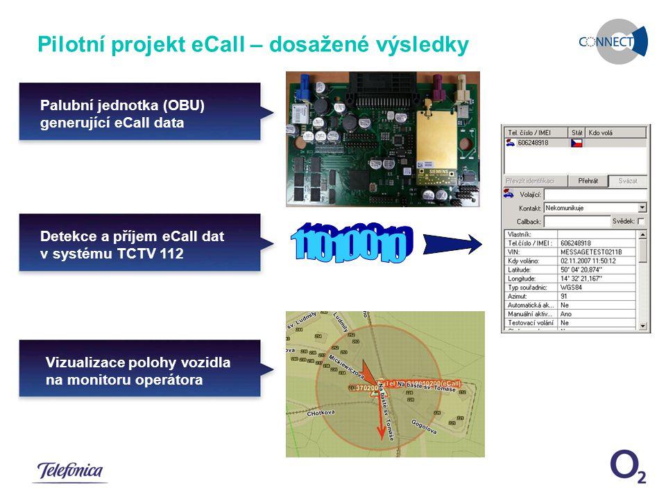 December 11, 2007eCall pilotní řešení Snímek 7 Palubní jednotka (OBU) generující eCall data Detekce a příjem eCall dat v systému TCTV 112 Vizualizace polohy vozidla na monitoru operátora Pilotní projekt eCall – dosažené výsledky