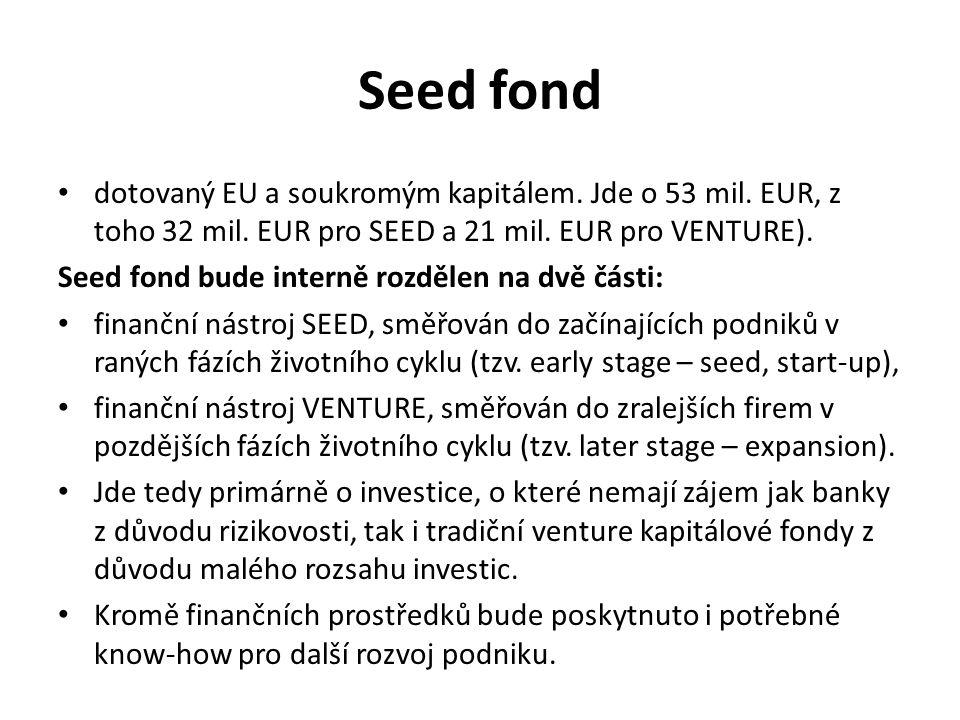 Seed fond dotovaný EU a soukromým kapitálem. Jde o 53 mil. EUR, z toho 32 mil. EUR pro SEED a 21 mil. EUR pro VENTURE). Seed fond bude interně rozděle