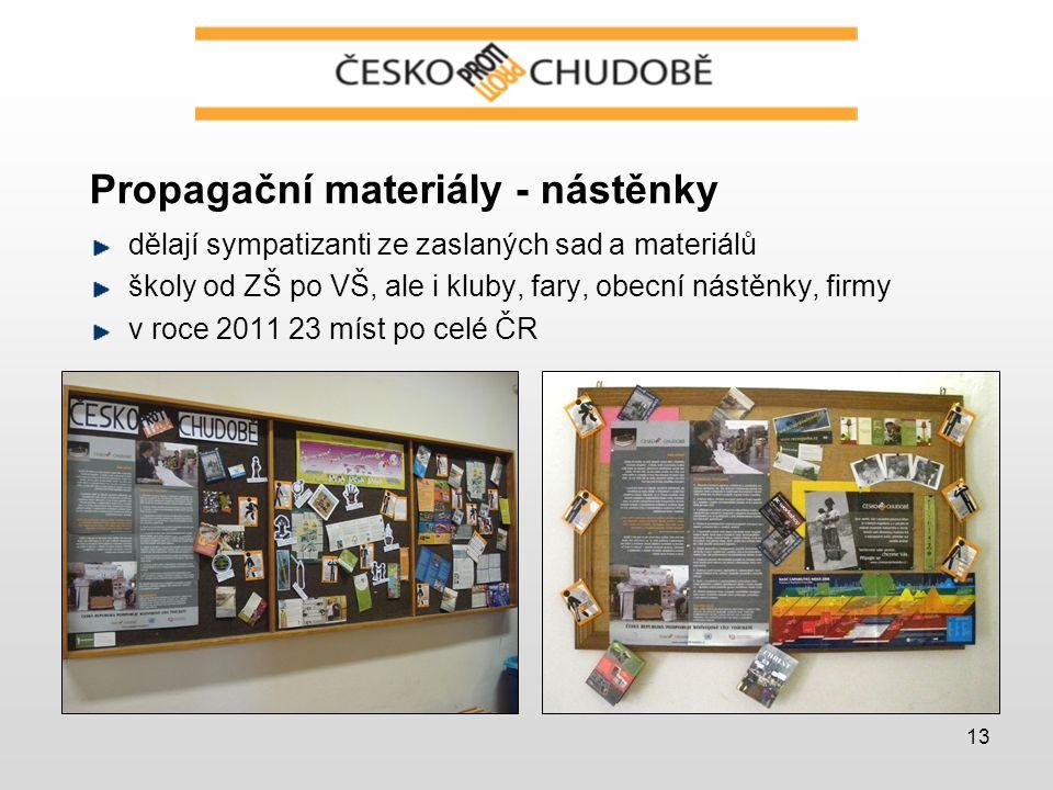 13 Propagační materiály - nástěnky dělají sympatizanti ze zaslaných sad a materiálů školy od ZŠ po VŠ, ale i kluby, fary, obecní nástěnky, firmy v roce 2011 23 míst po celé ČR