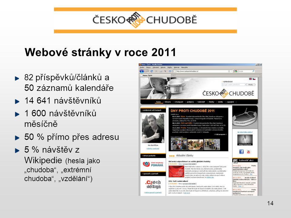 """14 Webové stránky v roce 2011 82 příspěvků/článků a 50 záznamů kalendáře 14 641 návštěvníků 1 600 návštěvníků měsíčně 50 % přímo přes adresu 5 % návštěv z Wikipedie (hesla jako """"chudoba , """"extrémní chudoba , """"vzdělání )"""