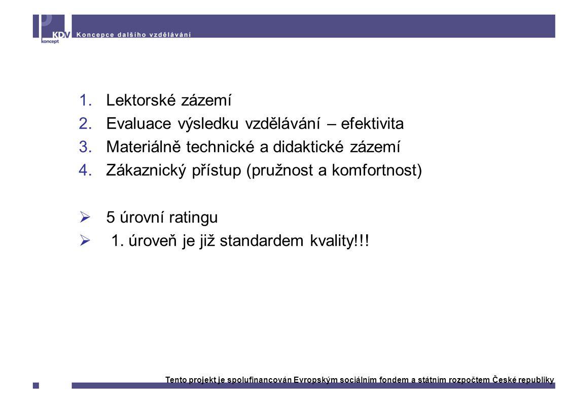 Kritéria kvality 1.Lektorské zázemí 2.Evaluace výsledku vzdělávání – efektivita 3.Materiálně technické a didaktické zázemí 4.Zákaznický přístup (pružnost a komfortnost)  5 úrovní ratingu  1.