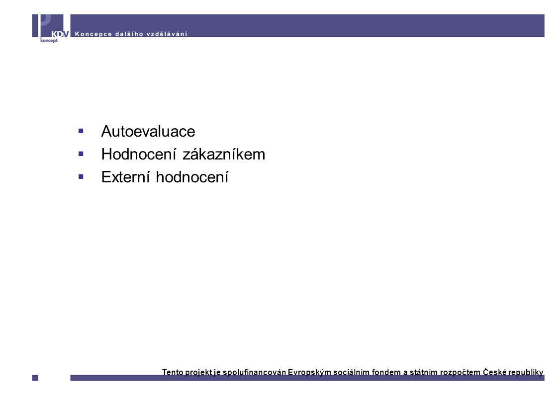 Metody zjišťování kvality VI  Autoevaluace  Hodnocení zákazníkem  Externí hodnocení Tento projekt je spolufinancován Evropským sociálním fondem a státním rozpočtem České republiky