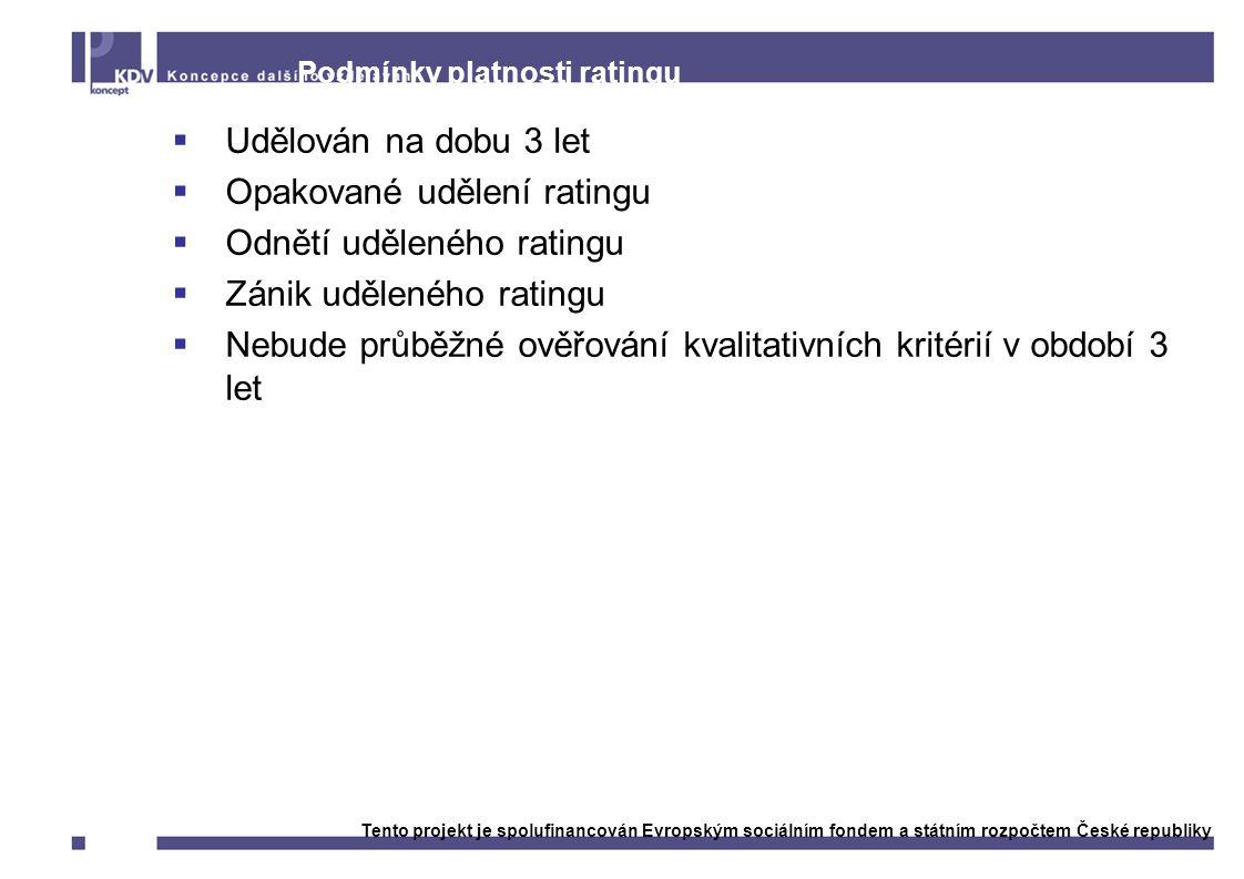 Podmínky platnosti ratingu  Udělován na dobu 3 let  Opakované udělení ratingu  Odnětí uděleného ratingu  Zánik uděleného ratingu  Nebude průběžné ověřování kvalitativních kritérií v období 3 let Tento projekt je spolufinancován Evropským sociálním fondem a státním rozpočtem České republiky