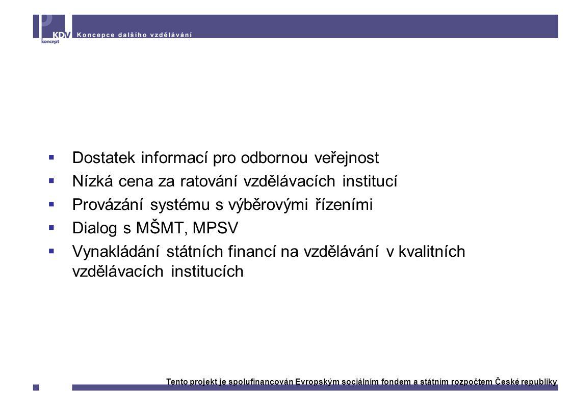 Pobídky a motivace aplikace ratingu  Dostatek informací pro odbornou veřejnost  Nízká cena za ratování vzdělávacích institucí  Provázání systému s výběrovými řízeními  Dialog s MŠMT, MPSV  Vynakládání státních financí na vzdělávání v kvalitních vzdělávacích institucích Tento projekt je spolufinancován Evropským sociálním fondem a státním rozpočtem České republiky