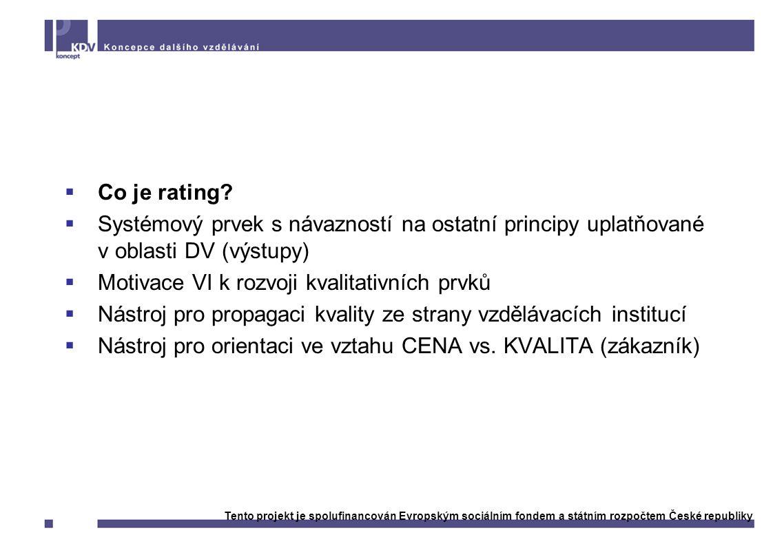 Rating vzdělávacích institucí  Co je rating.